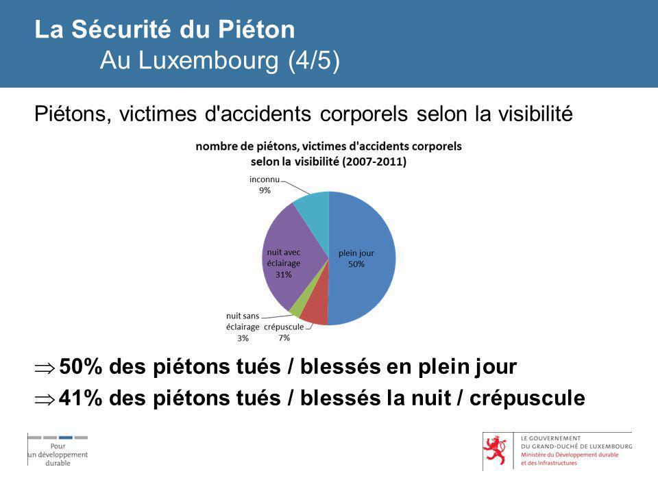 La Sécurité du Piéton Au Luxembourg (4/5)