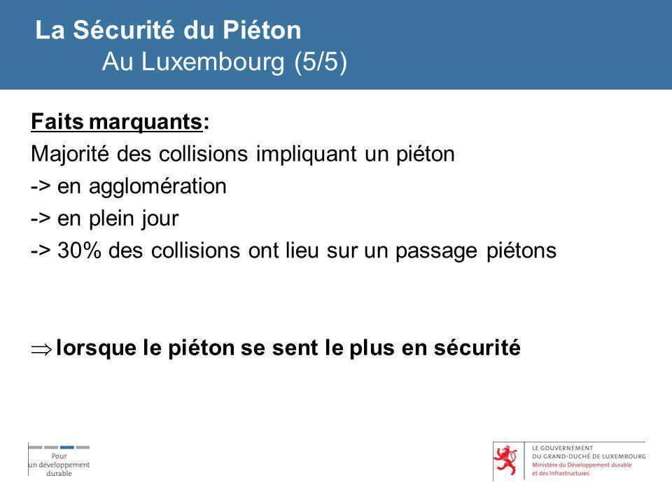 La Sécurité du Piéton Au Luxembourg (5/5)