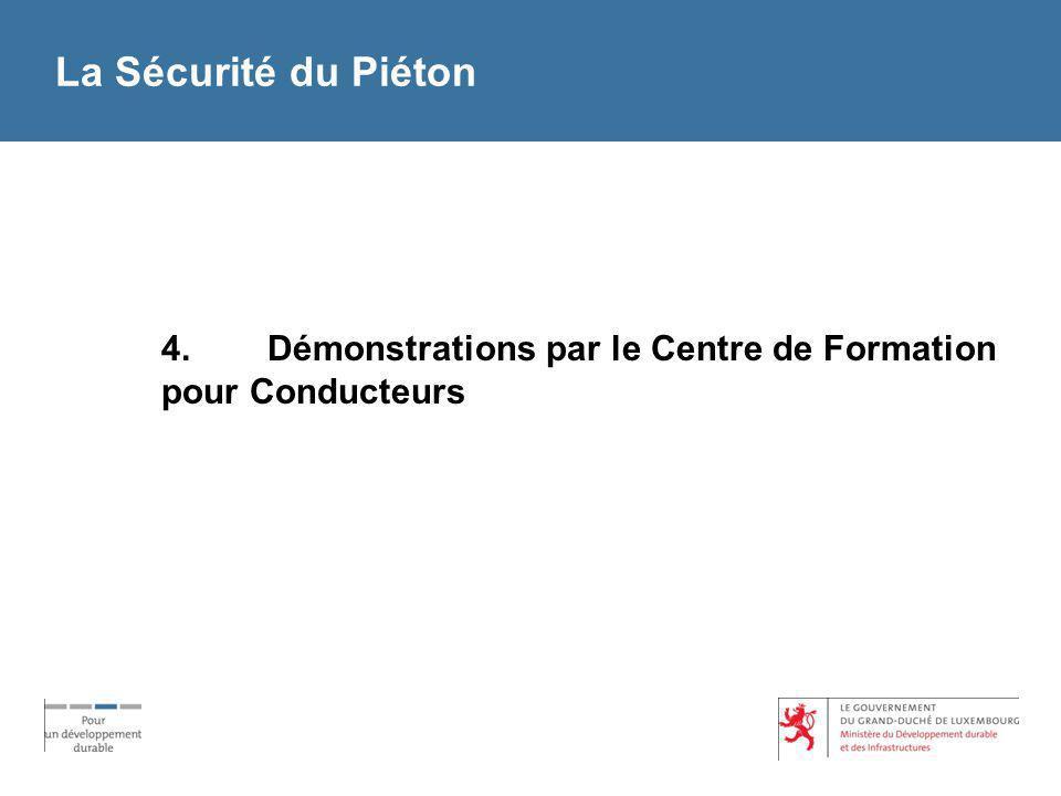La Sécurité du Piéton 4. Démonstrations par le Centre de Formation pour Conducteurs