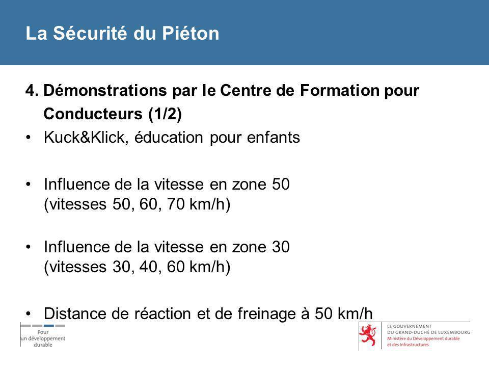 La Sécurité du Piéton 4. Démonstrations par le Centre de Formation pour. Conducteurs (1/2) Kuck&Klick, éducation pour enfants.