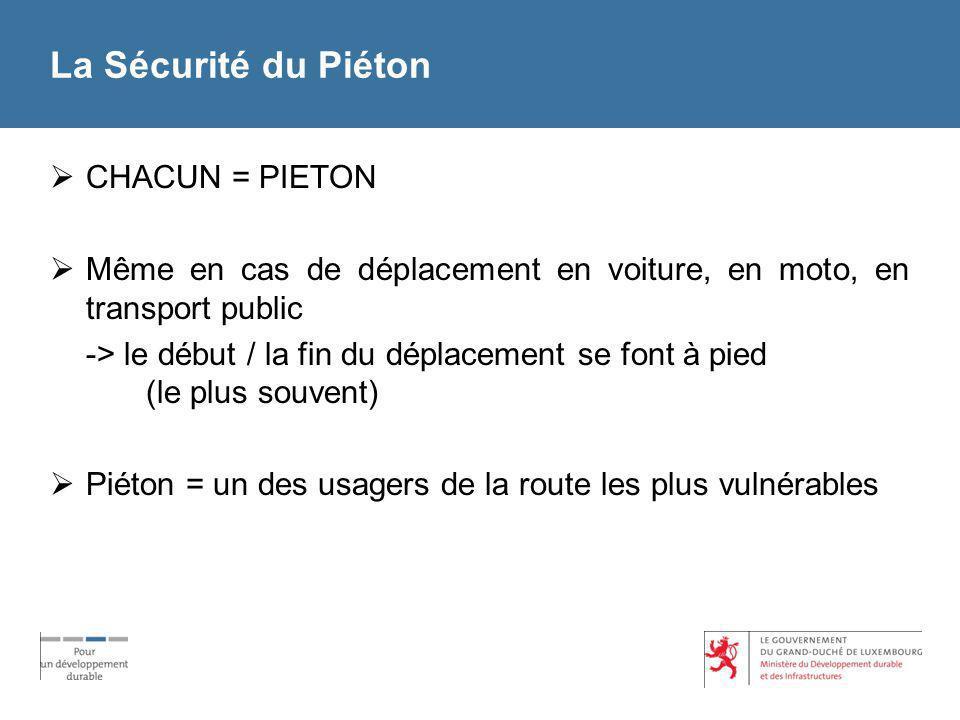 La Sécurité du Piéton CHACUN = PIETON