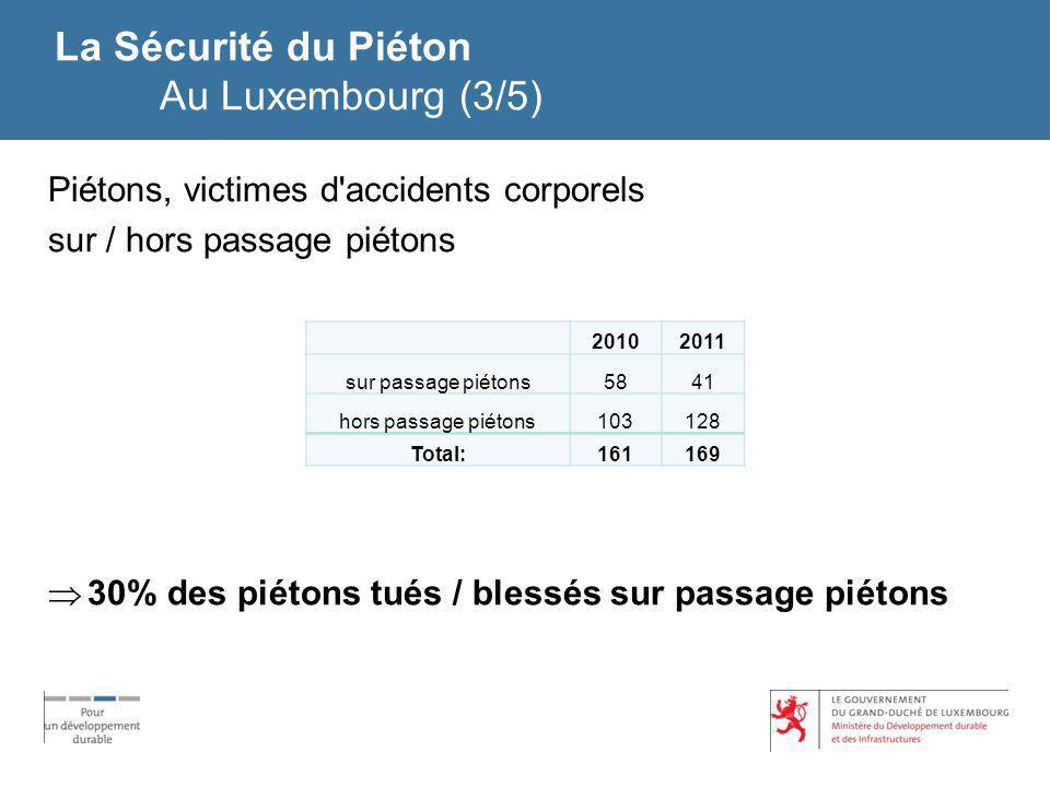 La Sécurité du Piéton Au Luxembourg (3/5)