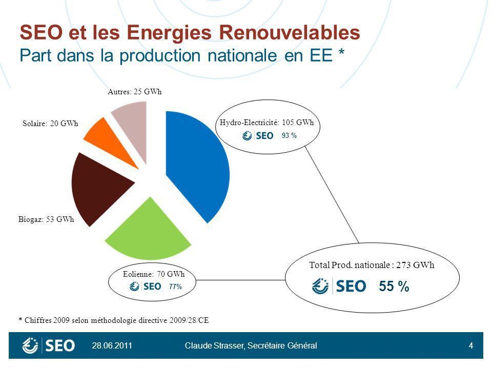 SEO et les Energies Renouvelables Part dans la production nationale en EE *