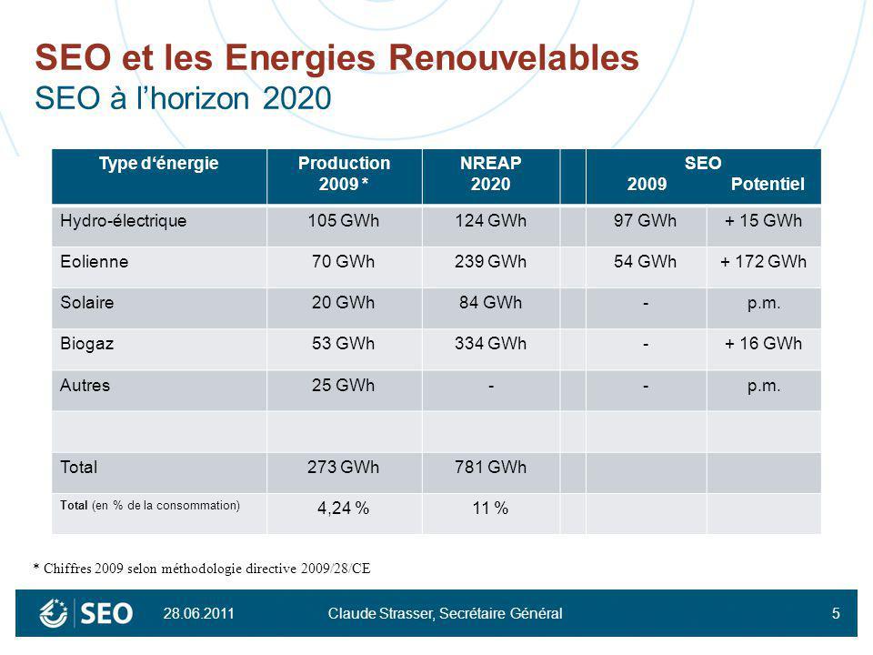 SEO et les Energies Renouvelables SEO à l'horizon 2020
