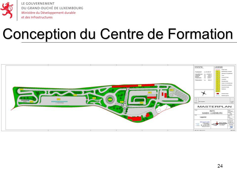 Conception du Centre de Formation