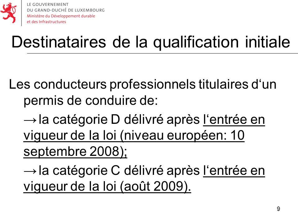 Destinataires de la qualification initiale