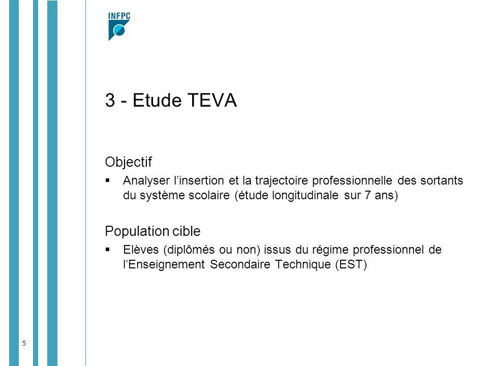 3 - Etude TEVA Objectif Population cible