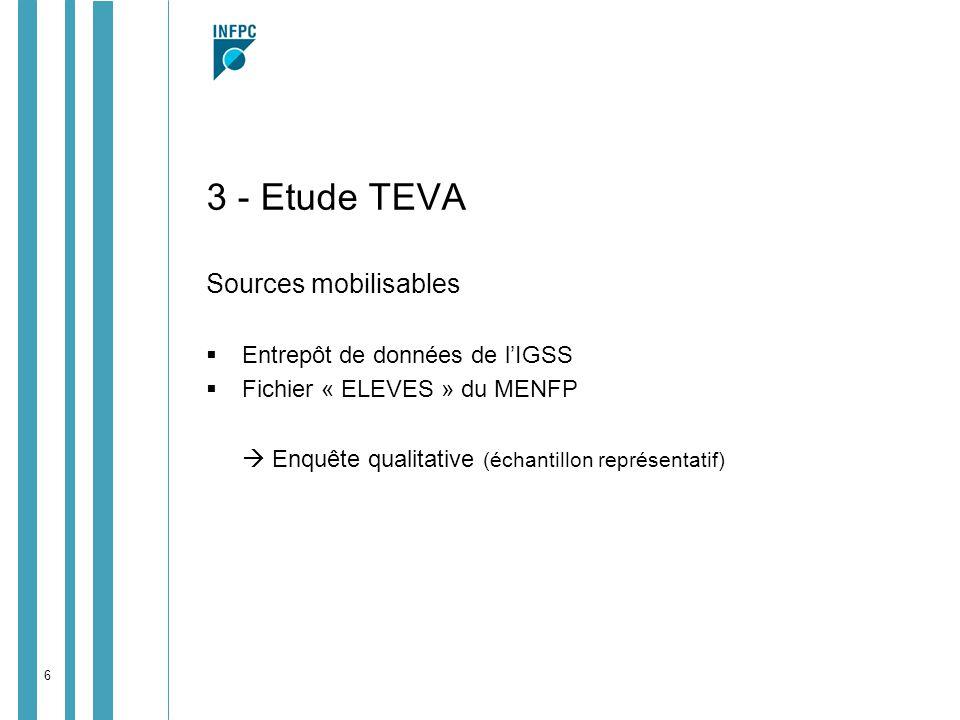 3 - Etude TEVA Sources mobilisables Entrepôt de données de l'IGSS