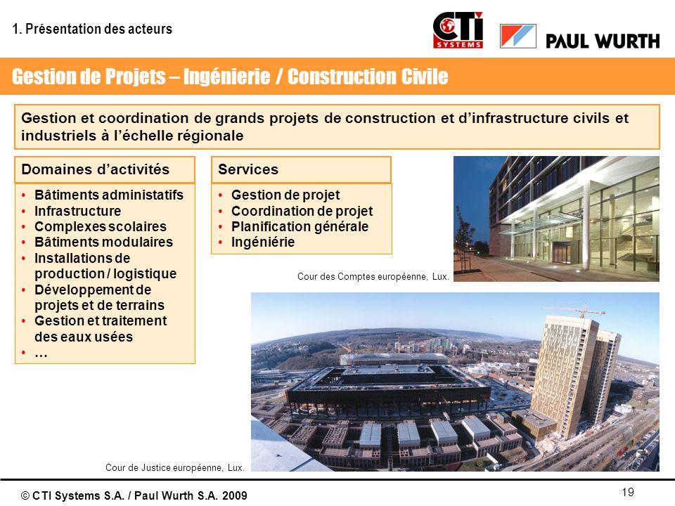 Gestion de Projets – Ingénierie / Construction Civile