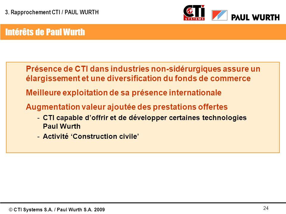 3. Rapprochement CTI / PAUL WURTH