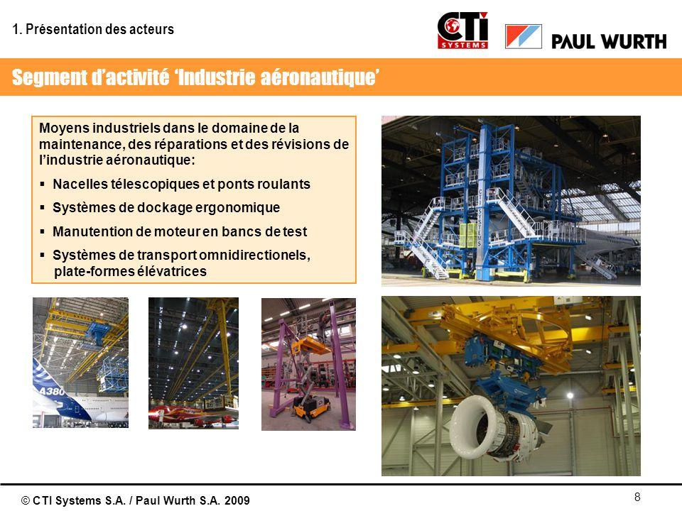 Segment d'activité 'Industrie aéronautique'