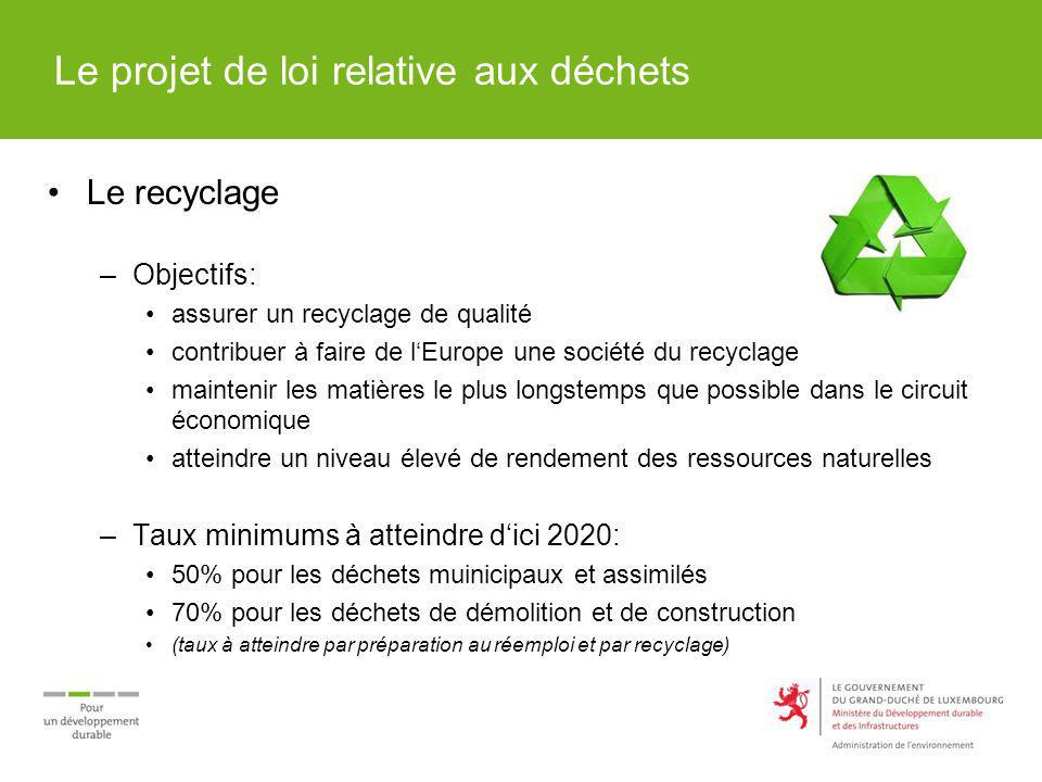 Le projet de loi relative aux déchets