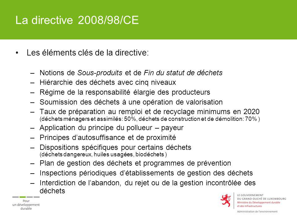 La directive 2008/98/CE Les éléments clés de la directive: