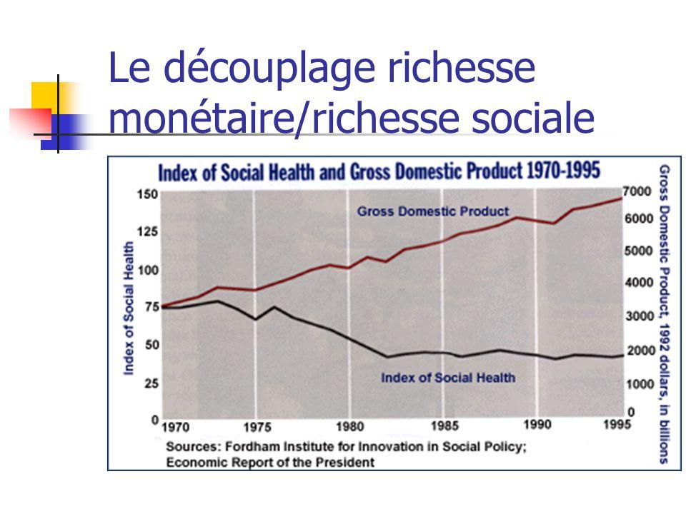 Le découplage richesse monétaire/richesse sociale