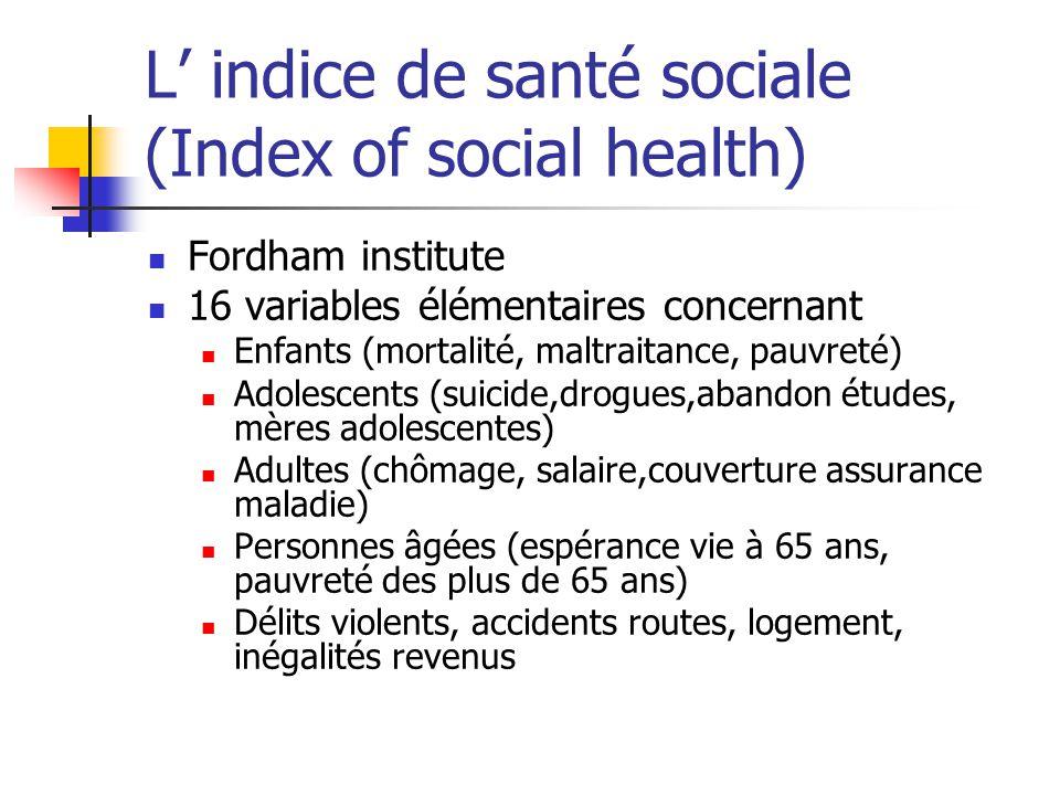 L' indice de santé sociale (Index of social health)
