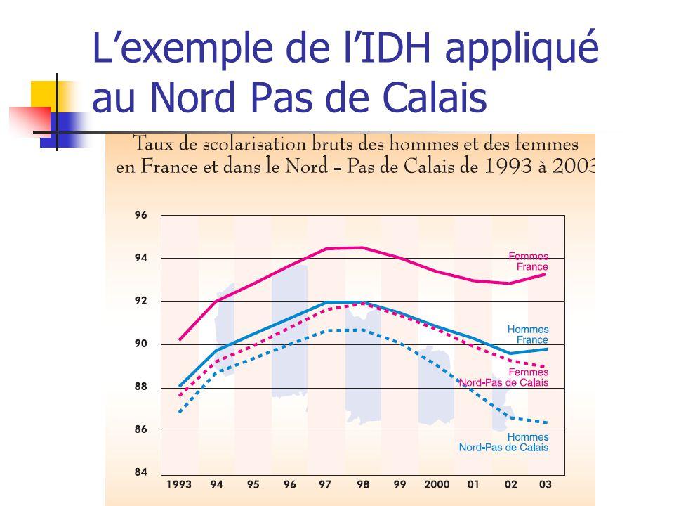 L'exemple de l'IDH appliqué au Nord Pas de Calais