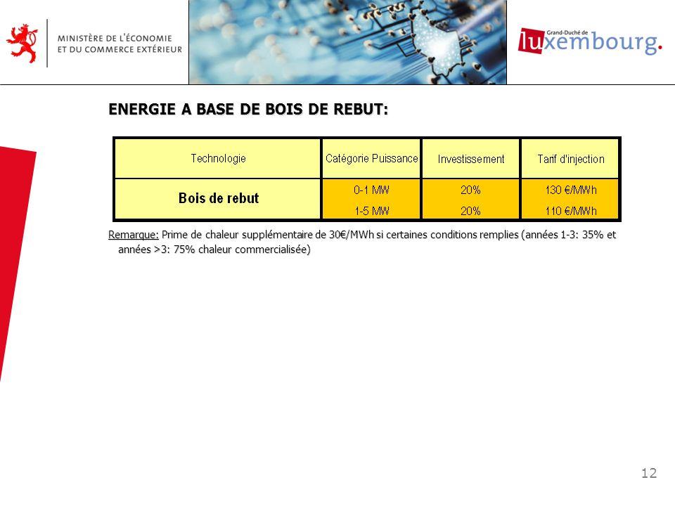 ENERGIE A BASE DE BOIS DE REBUT: