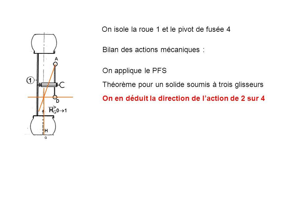 On isole la roue 1 et le pivot de fusée 4
