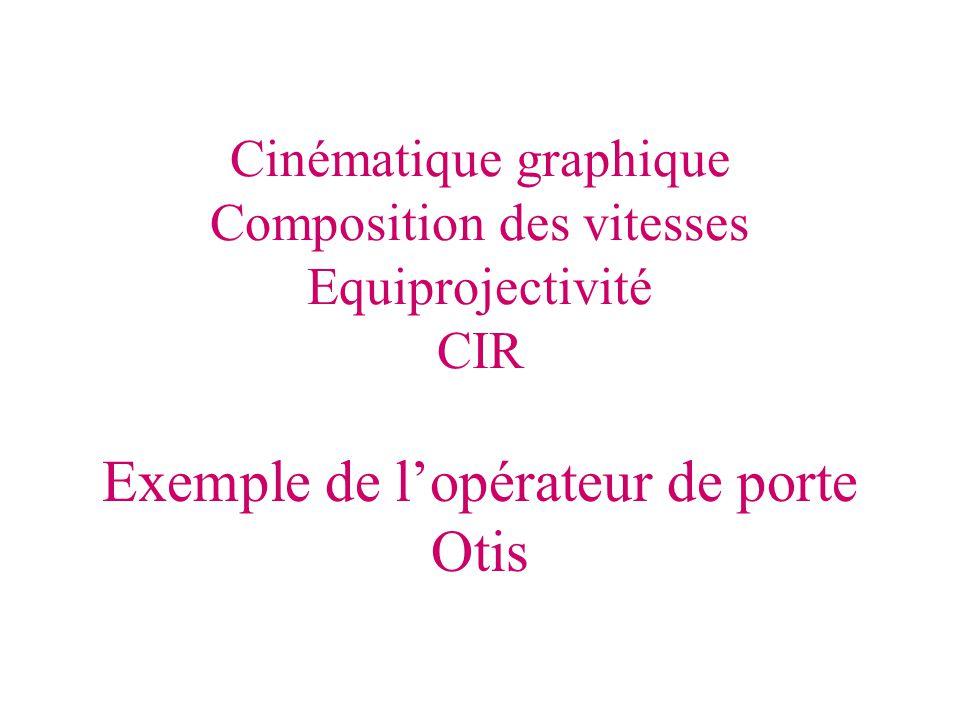 Cinématique graphique Composition des vitesses Equiprojectivité CIR
