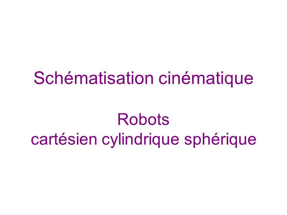 Schématisation cinématique Robots cartésien cylindrique sphérique