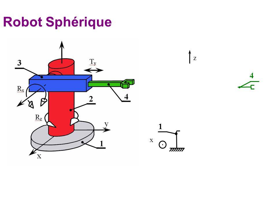 Robot Sphérique 1 2 y x z 3 4