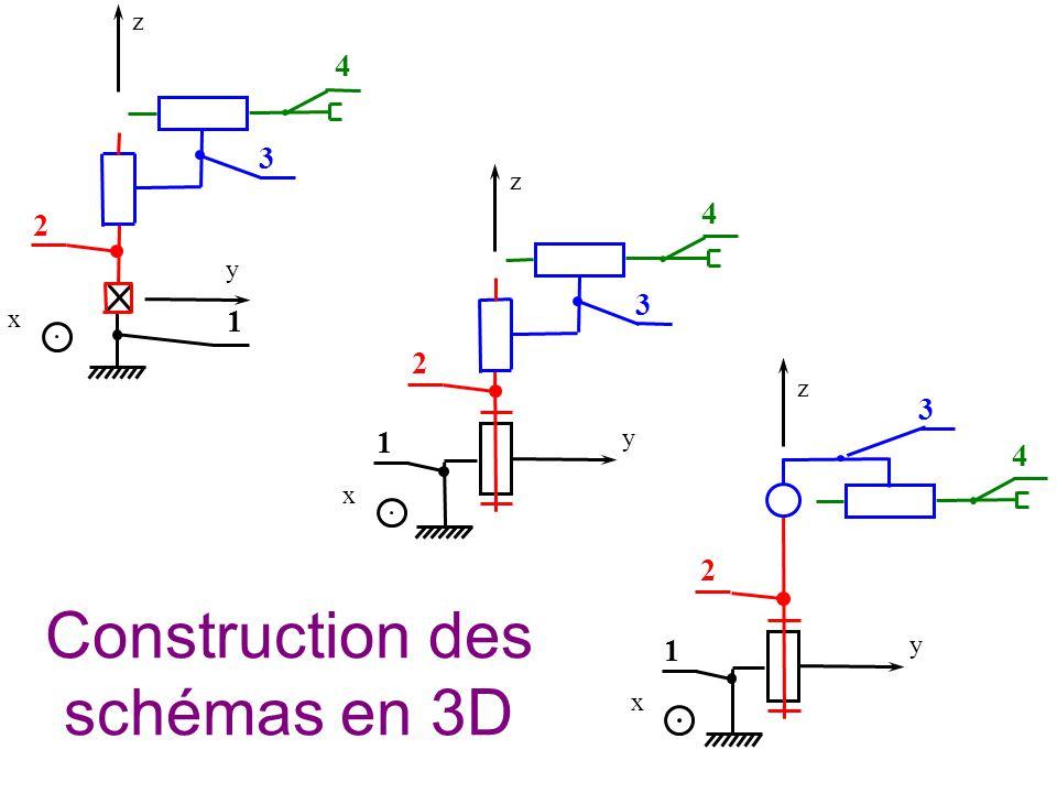 Construction des schémas en 3D