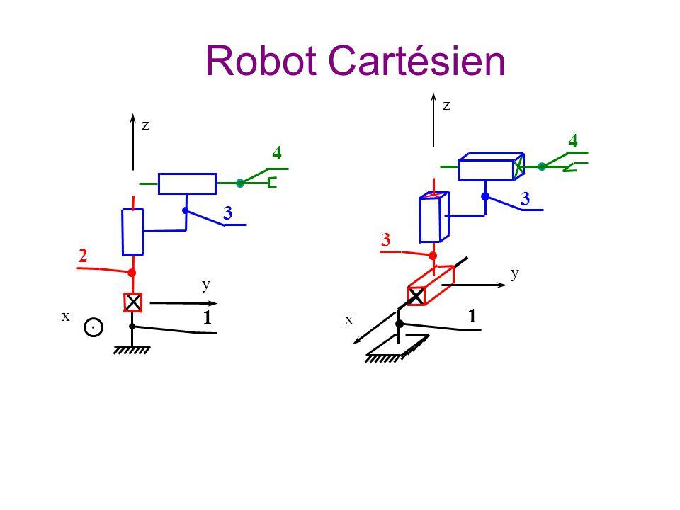 Robot Cartésien z z 4 4 3 3 3 2 y y x 1 1 x