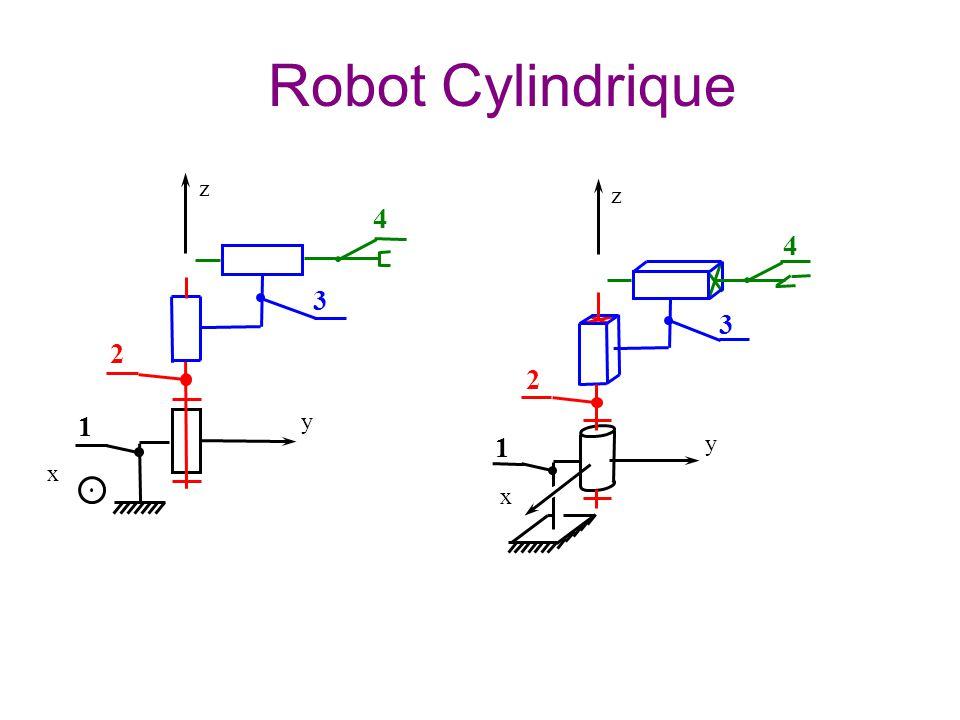 Robot Cylindrique 1 2 y x z 3 4 1 x z 3 4 2 y