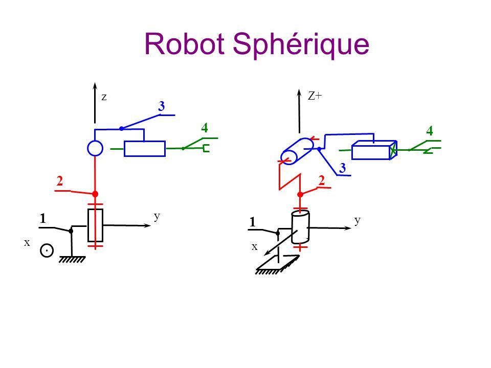 Robot Sphérique 1 2 y x z 3 4 Z+ 4 3 2 1 y x