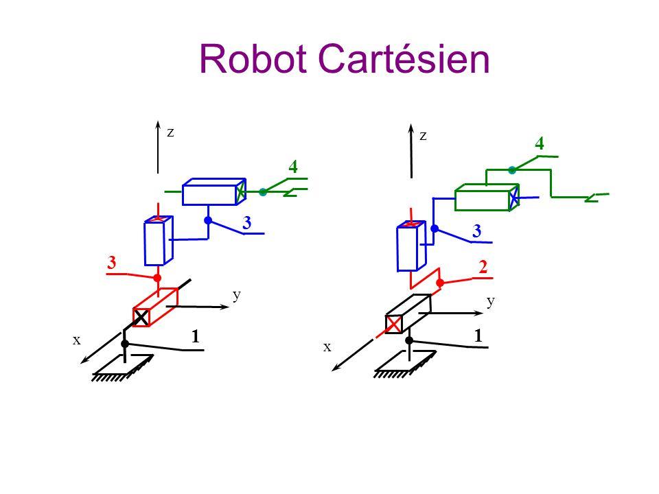 Robot Cartésien z z 4 4 3 3 3 2 y y 1 1 x x
