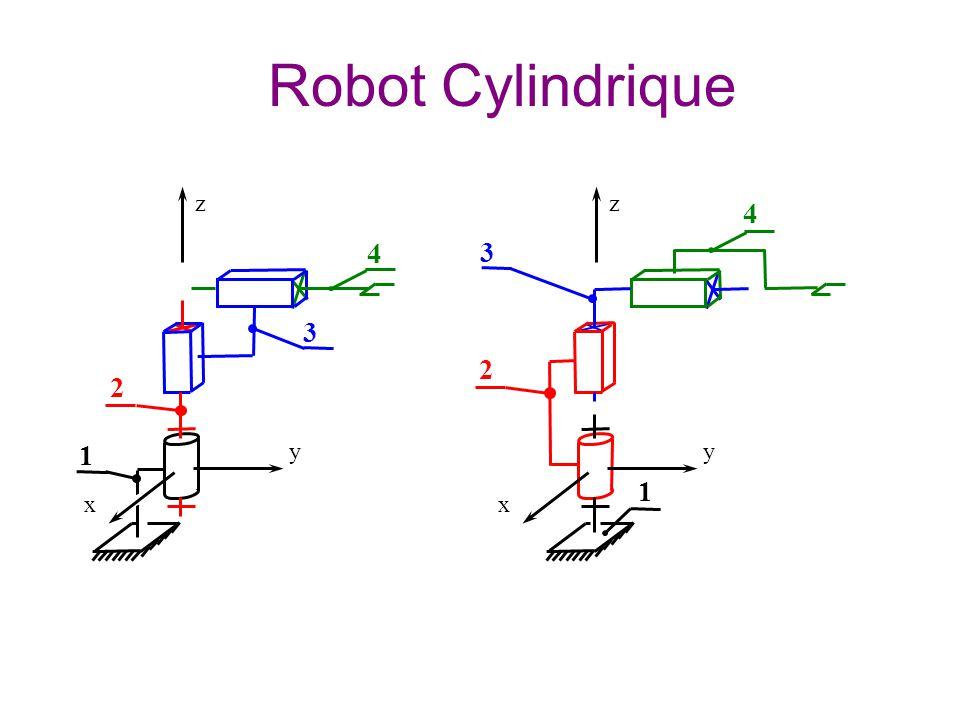 Robot Cylindrique z z 4 4 3 3 2 2 1 y y 1 x x
