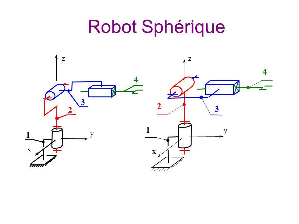 Robot Sphérique z z z 4 4 3 2 2 3 1 y 1 y x x