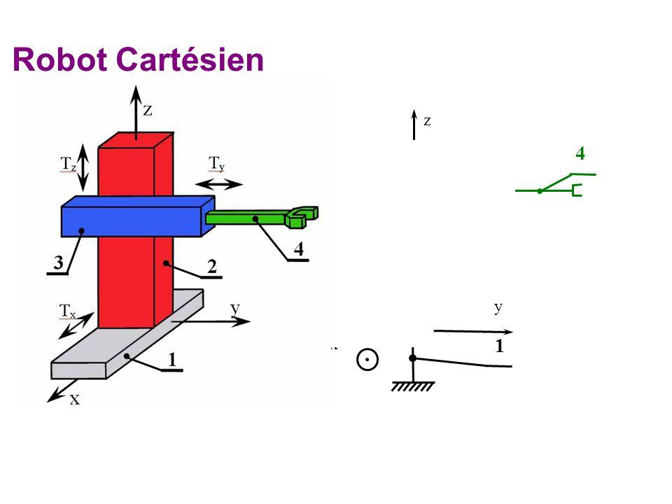 Robot Cartésien x y z 1 3 2 4