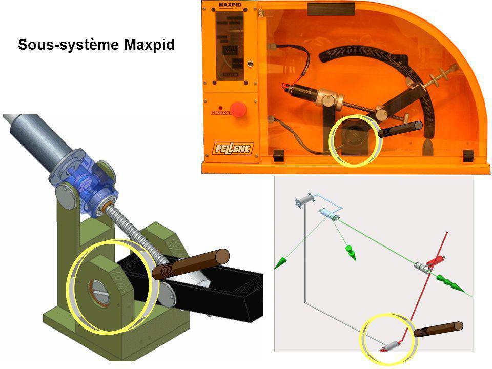 Sous-système Maxpid