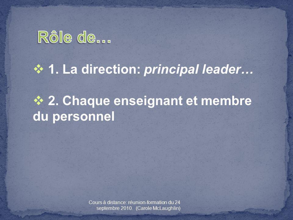 Rôle de… 1. La direction: principal leader…