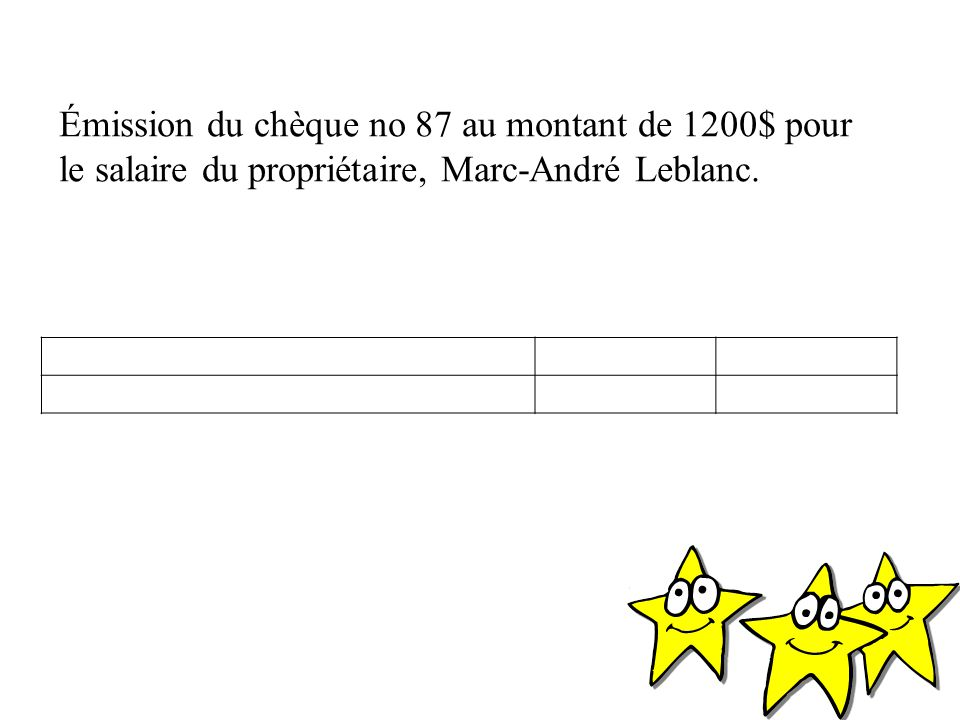 Émission du chèque no 87 au montant de 1200$ pour le salaire du propriétaire, Marc-André Leblanc.