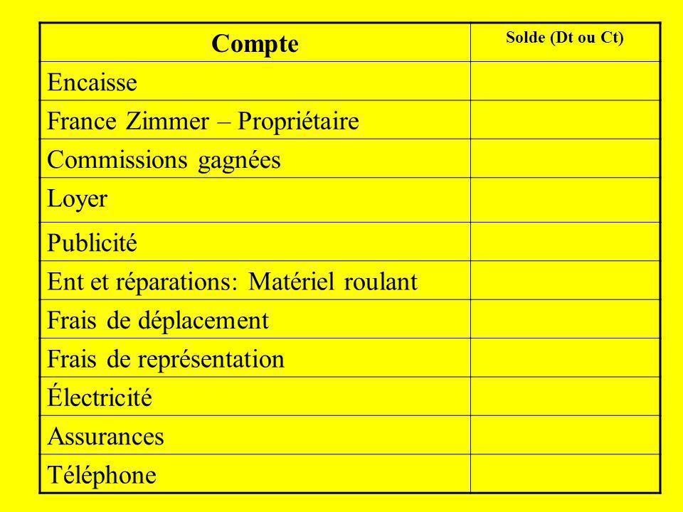 France Zimmer – Propriétaire Commissions gagnées Loyer Publicité