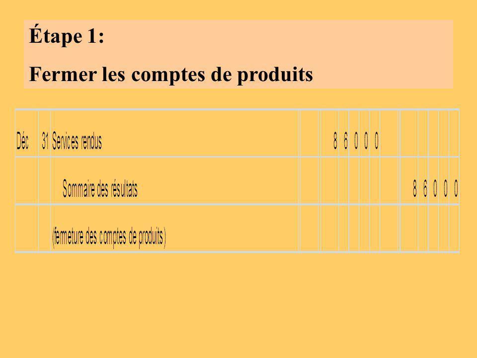 Étape 1: Fermer les comptes de produits