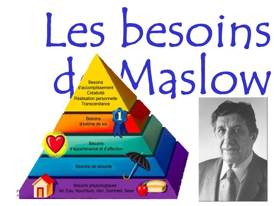 Les besoins de Maslow