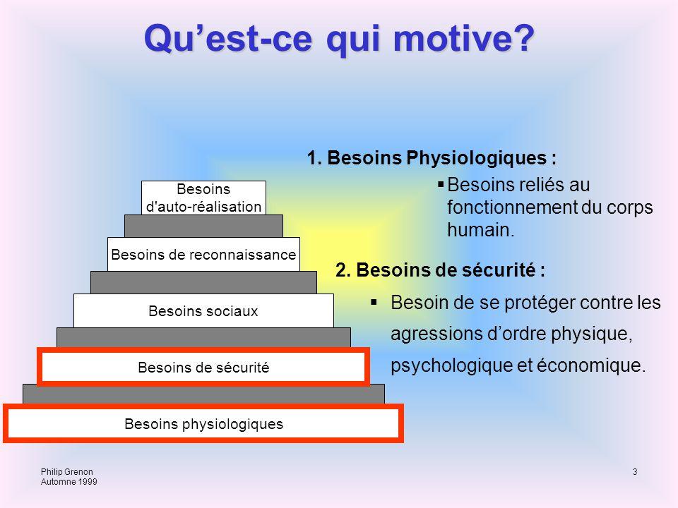 Qu'est-ce qui motive 1. Besoins Physiologiques :