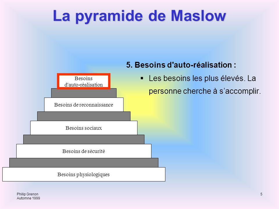 La pyramide de Maslow 5. Besoins d auto-réalisation :