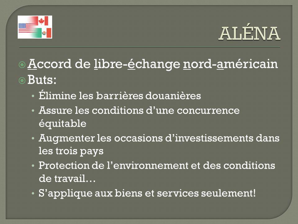 ALÉNA Accord de libre-échange nord-américain Buts: