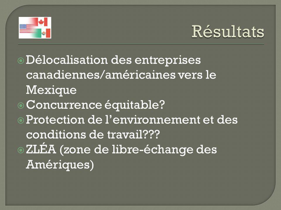 Résultats Délocalisation des entreprises canadiennes/américaines vers le Mexique. Concurrence équitable