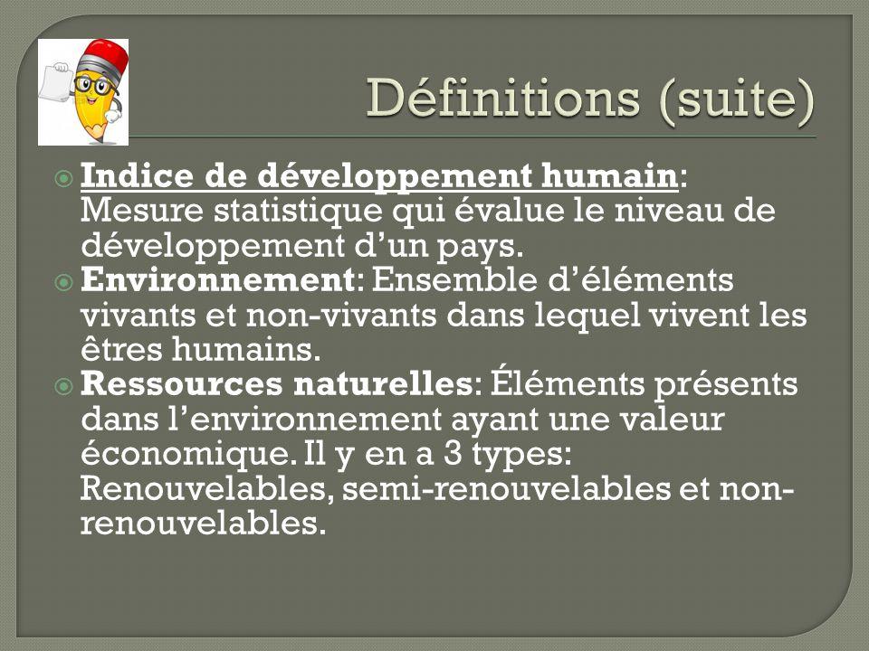 Définitions (suite) Indice de développement humain: Mesure statistique qui évalue le niveau de développement d'un pays.