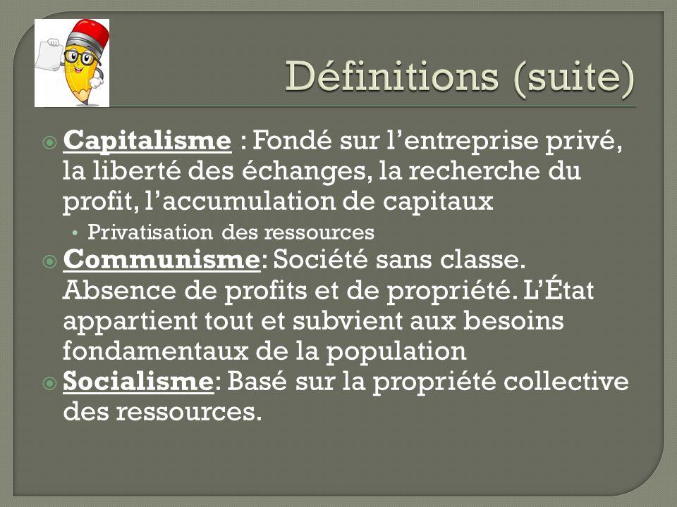 Définitions (suite) Capitalisme : Fondé sur l'entreprise privé, la liberté des échanges, la recherche du profit, l'accumulation de capitaux.