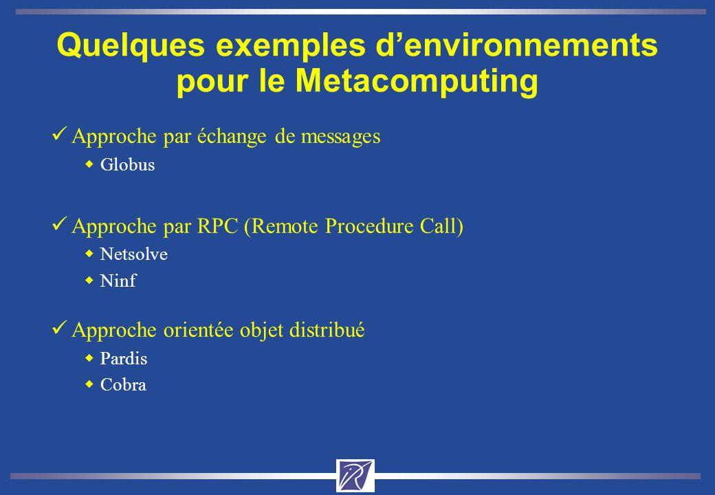 Quelques exemples d'environnements pour le Metacomputing