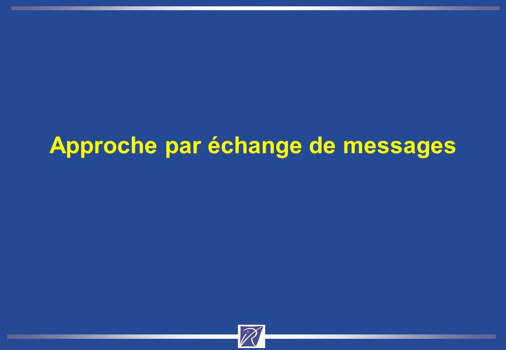Approche par échange de messages
