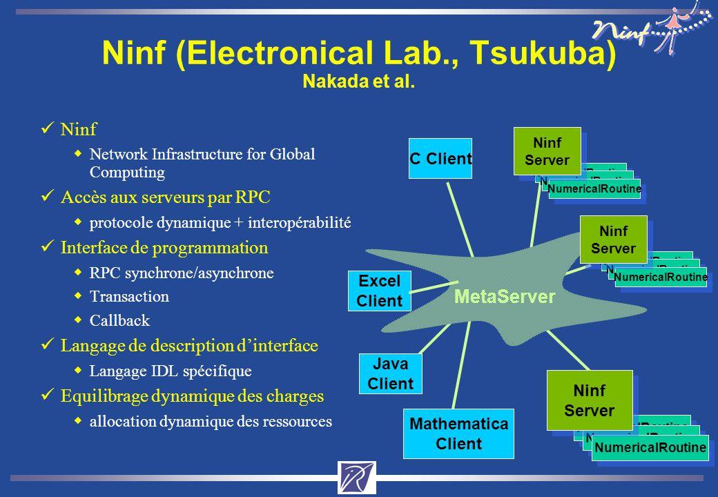 Ninf (Electronical Lab., Tsukuba) Nakada et al.