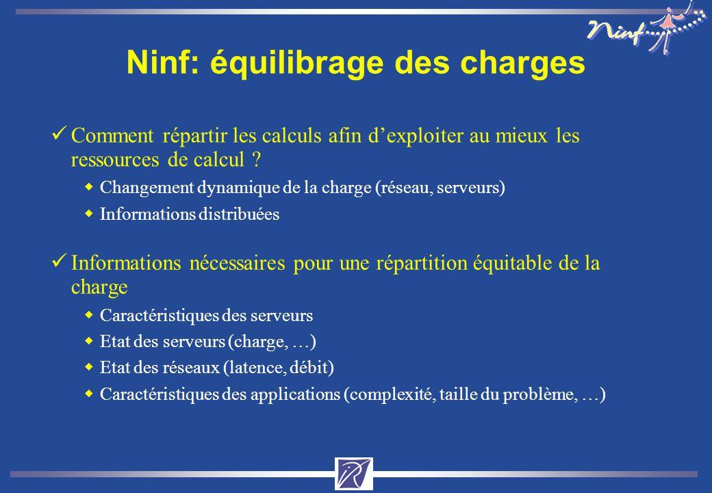 Ninf: équilibrage des charges
