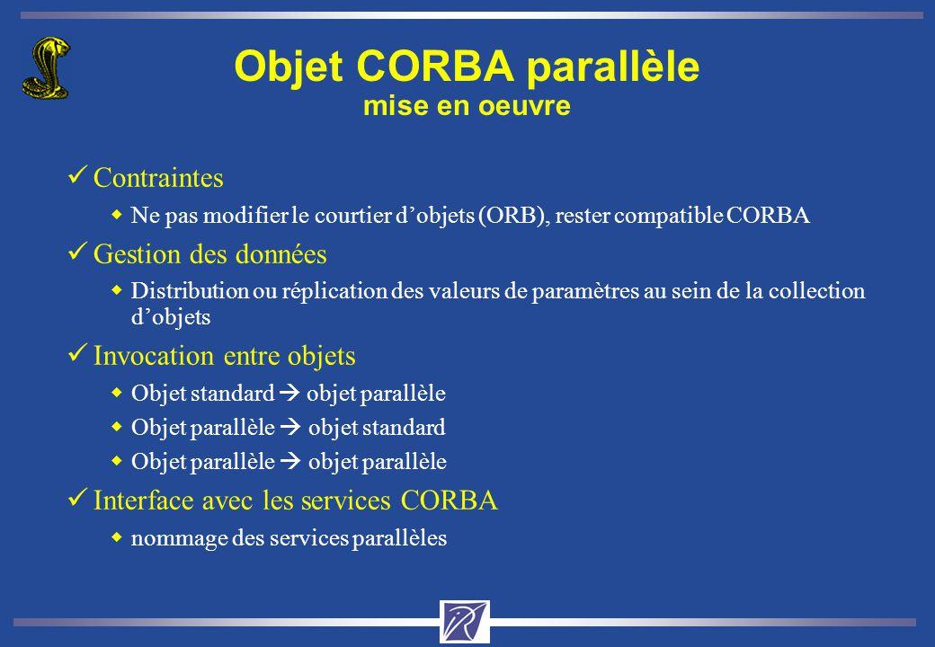Objet CORBA parallèle mise en oeuvre